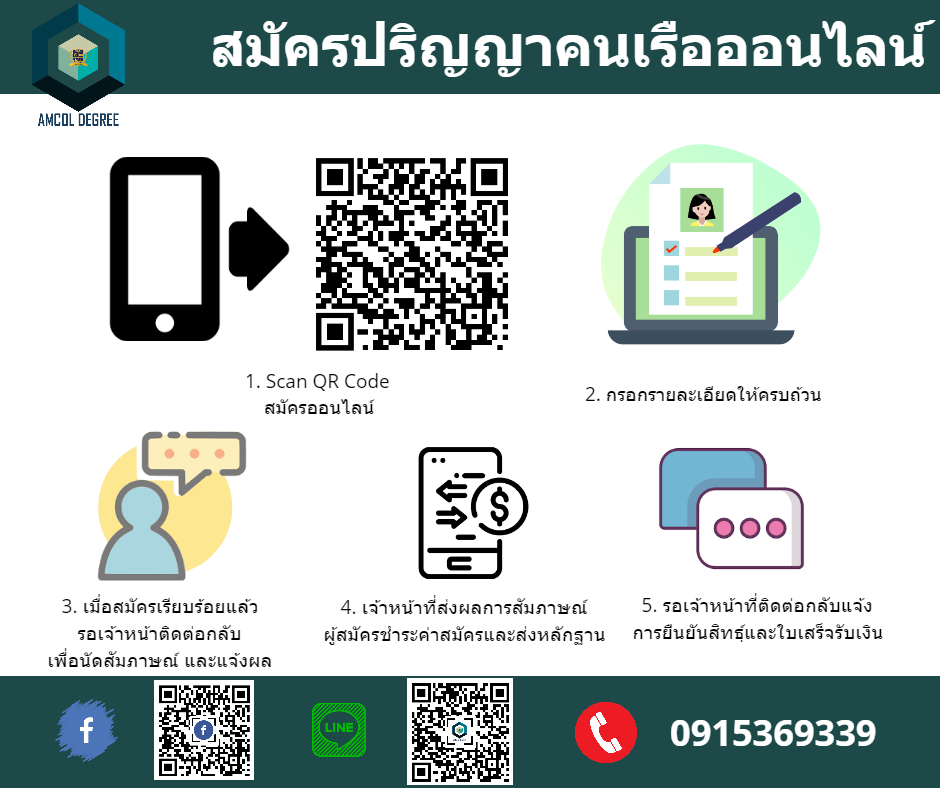 https://www.amcol.ac.th/wp-content/uploads/2021/09/ช่องทางการสมัคร.png